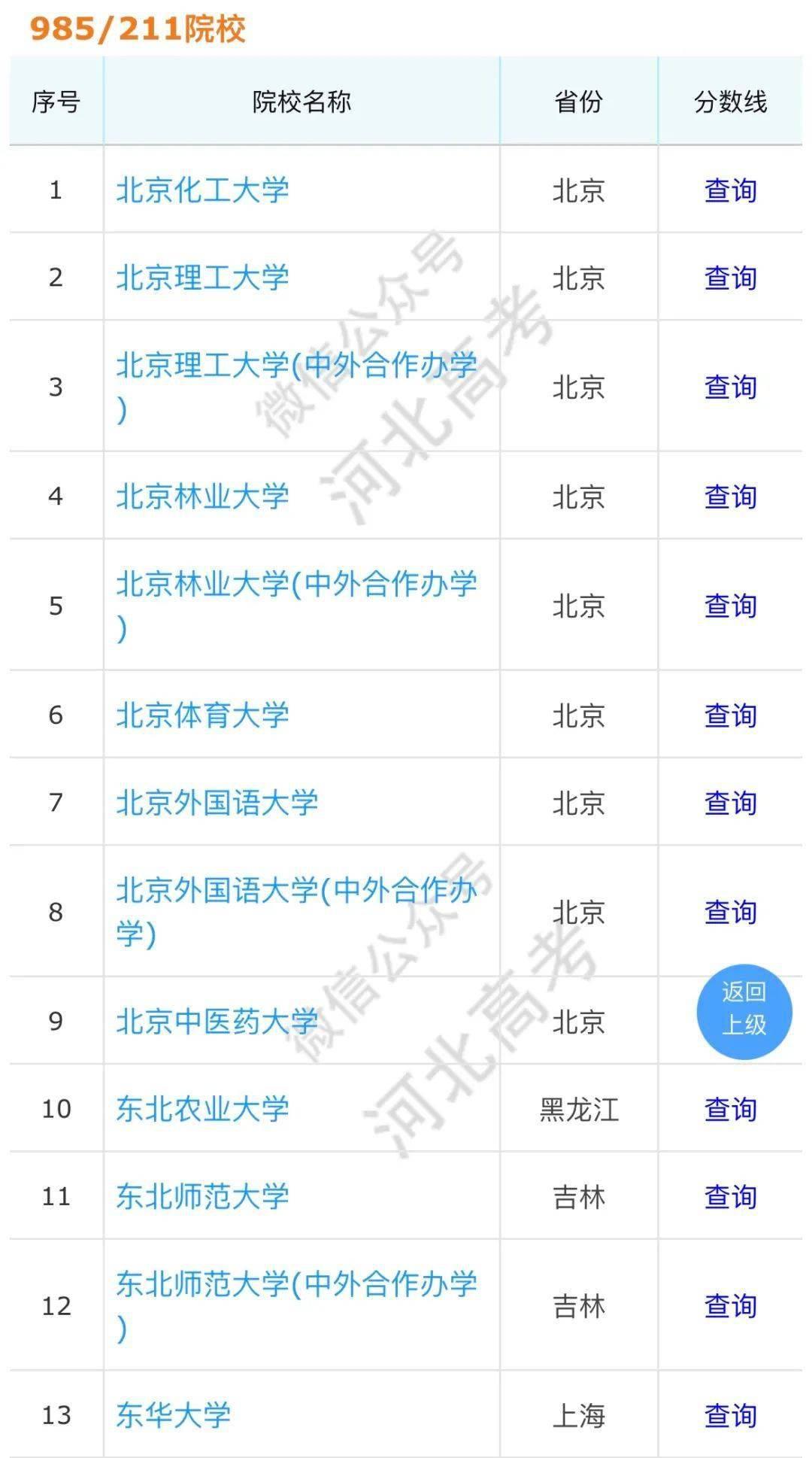 2020河北省高考录取_分数线2020年河北省强基入围线,对比高考统招分数
