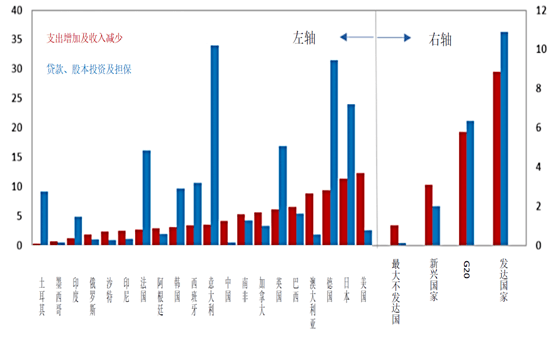 疫情2020gdp预期_疫情对宏观经济有何影响 预计2020年GDP增速为5.1 5.6