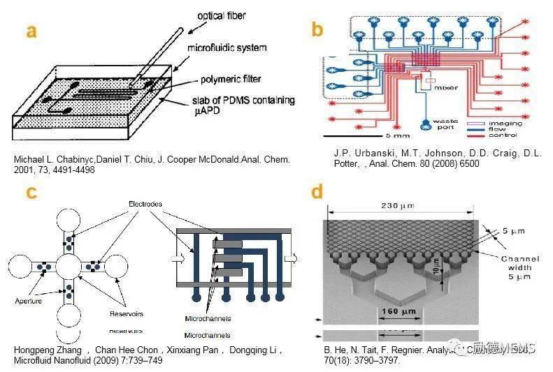西安励德推出微流控芯片加工平台,助力芯片实验室发展