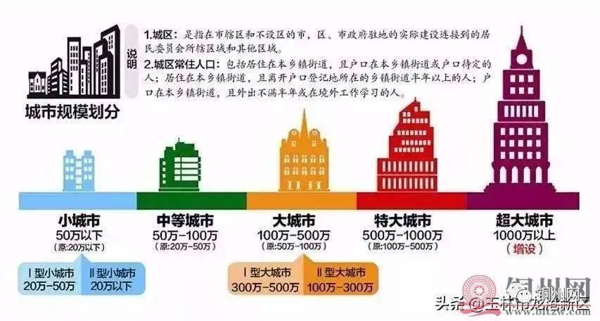 北流人口有多少人口_北流市城区人口破40万以上,即将升级为玉林市第二个中等