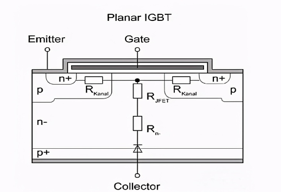 MOS管与三极管和IGBT之间到底有什么关系