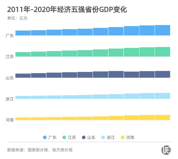 阜新gdp在辽宁省最佳名次_29省份最新GDP排名 江西超辽宁