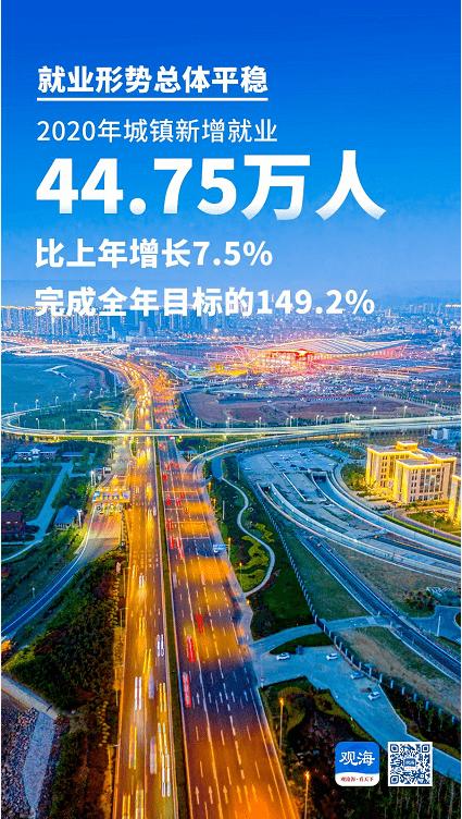 济南gdp增速2020_济南gdp破万亿图片