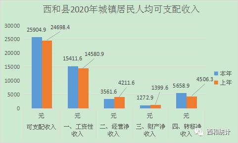 益林镇2020年GDP_100多家开发商踊跃参加,7万多读者在线观看,昌化镇2020线上土地推介会圆满落幕