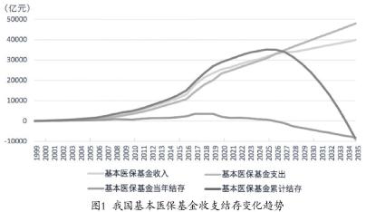 人口老龄化 2021_人口老龄化