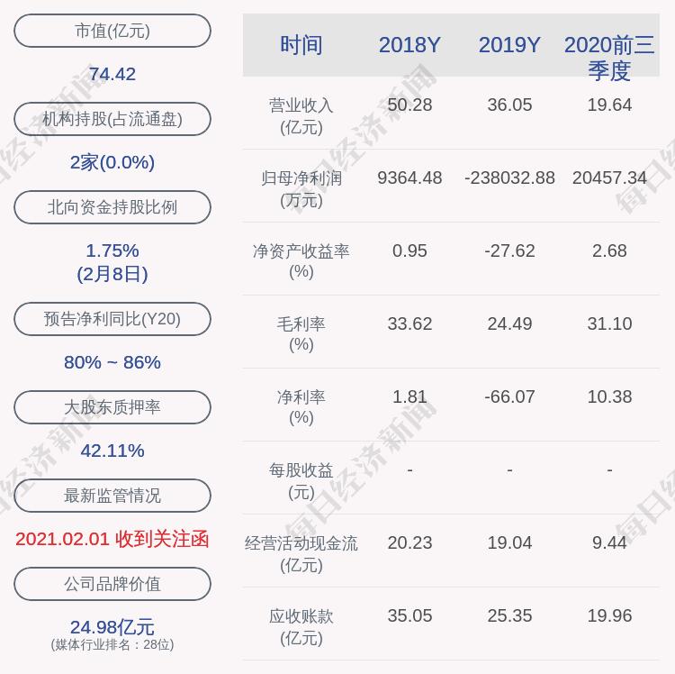 捷成股份:副总经理兼董事会秘书方圆辞职