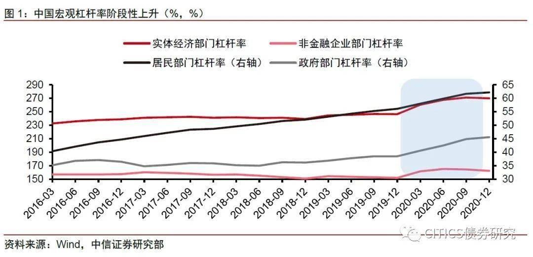 【2020年第四季度回顾】正确理解央行货币政策操作:价格重于数量,注重平均值