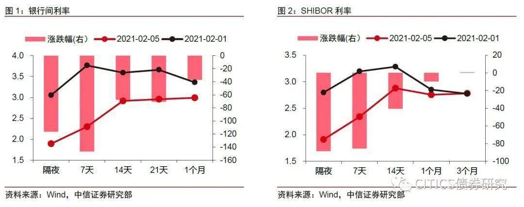 【衍生品策略周刊】债务压力重现,掉期交易仍不稳定