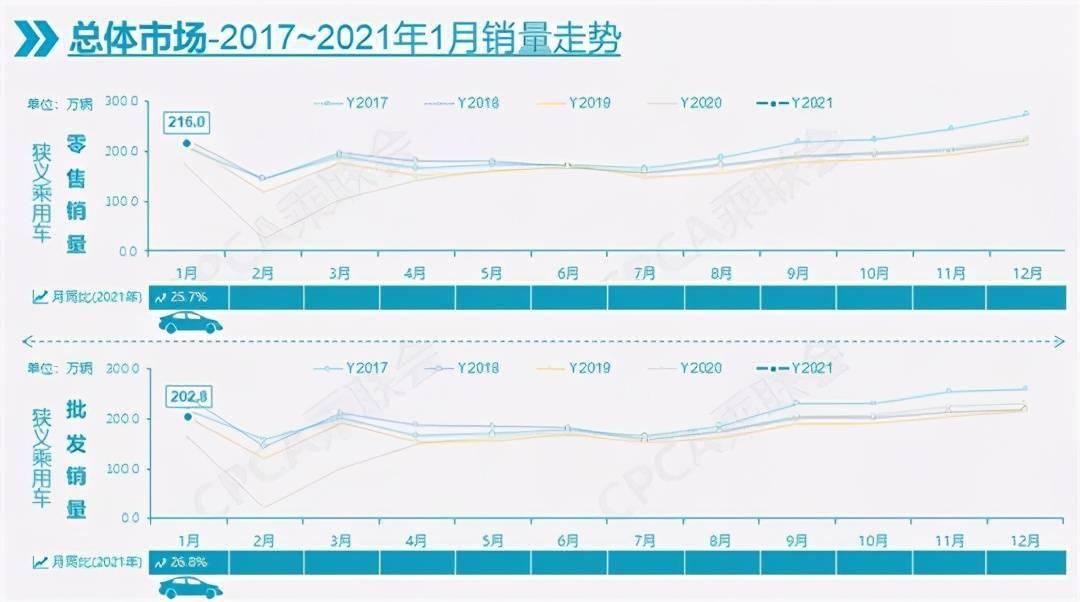 大跃进中国人口反增6000万_大跃进图片