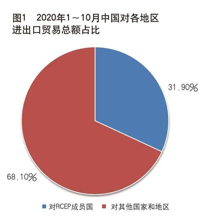 《中国金融》|杜等:对中国的积极意义