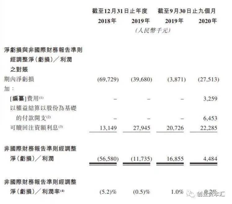 """在家网上兼职投资有这几种方法,证实!奈雪的茶将赴港IPO,最新融资估值130亿!喜茶、蜜雪冰城也将""""接力""""?"""
