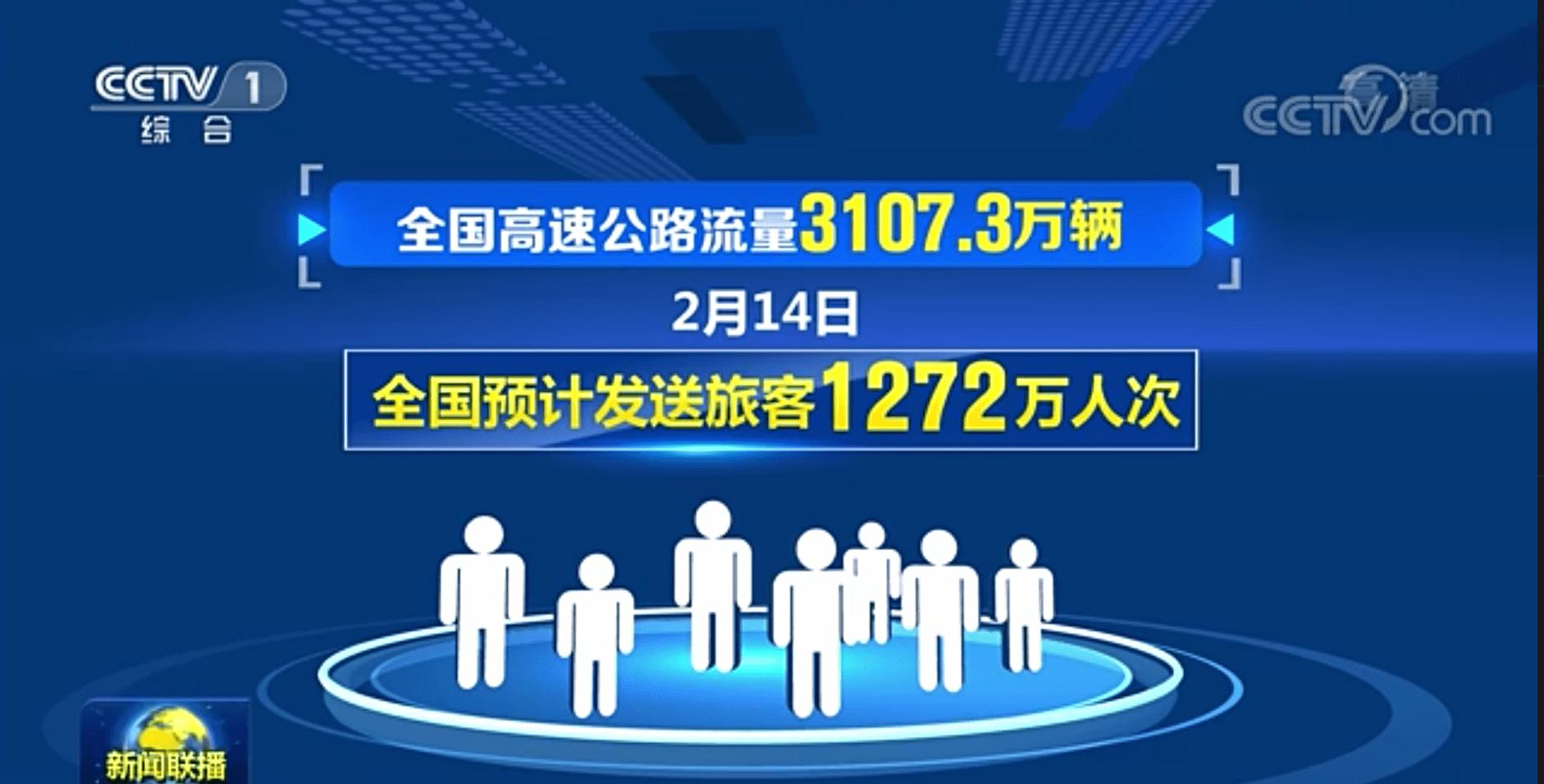 联播财经集锦(2021年2月14日)