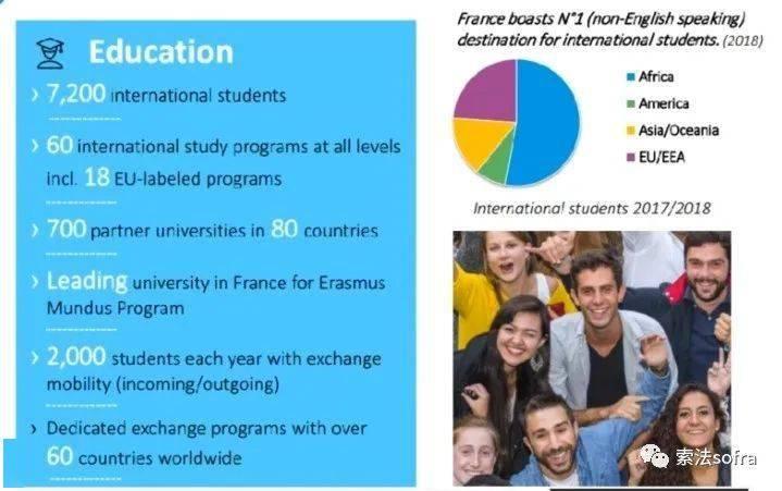 法国的这所大学,一分为三又合三为一?