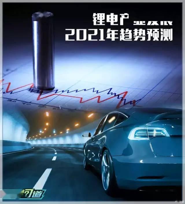 2021年锂电池行业发展趋势