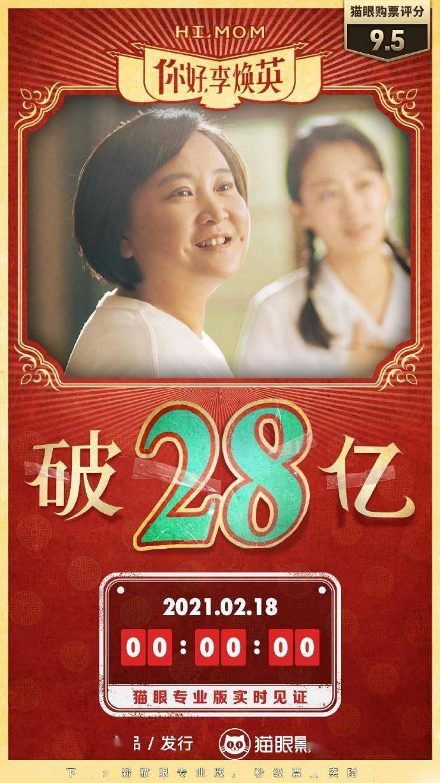 电影《你好,李焕英》总票房破28亿