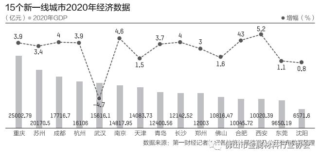 11城gdp超万亿头晕怎么回事_中国11个城市GDP过万亿 谁是下一个