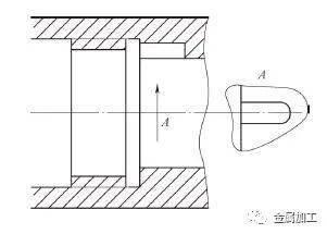 管道内壁键槽和孔钻铣装置的设计
