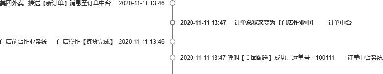 B端零售业:订单轨迹日志功能设计思考
