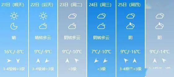 20~24℃!山西开启升温模式!这个周末的天气是…  第3张