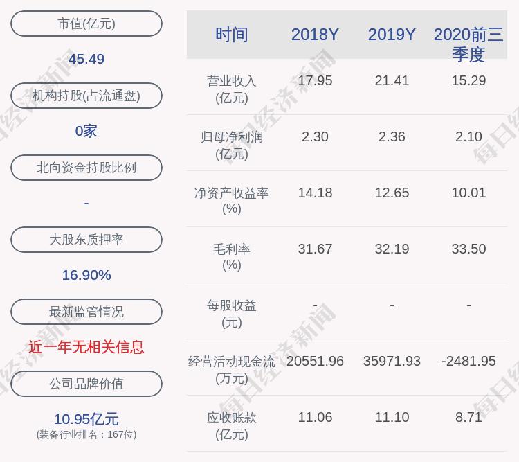 大丰实业:中标城市副中心剧院舞台项目约1.50亿元