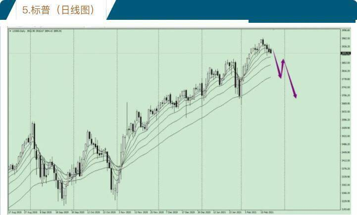 唐嘉俊:2.22 全球市场下周推背图