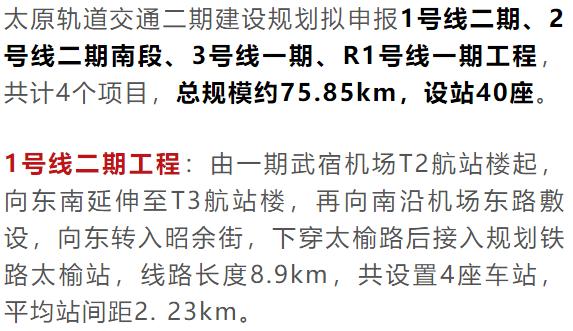 开年重磅!75. 85km、40座车站,太原地铁二期建设规划出炉!还有1号线最新进展...  第1张