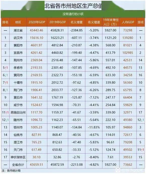 鄂州2020年gdp_鄂州红莲湖2020规划图