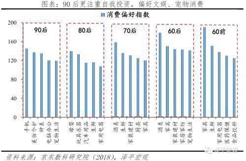 任泽平:国人结婚少了、离婚多了、结婚晚了,促进单身经济兴起,出生率降低、养老负担加重  第10张
