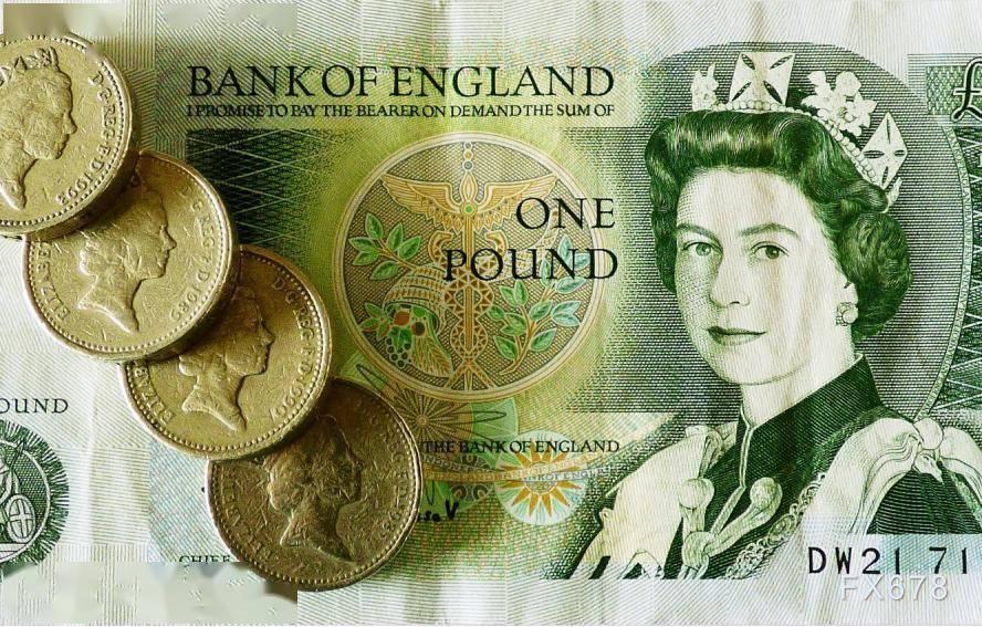 英镑守住近三年高位,分析师为何发出警告?