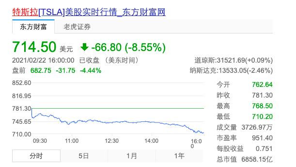 哪个网络兼职平台比较安全?特斯拉盘前跌幅达4.44%,股价跌破700美元关口