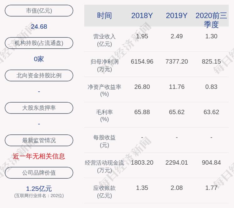 成绩单!安本:2020年净利润4651.5万元,同比下降36.95%