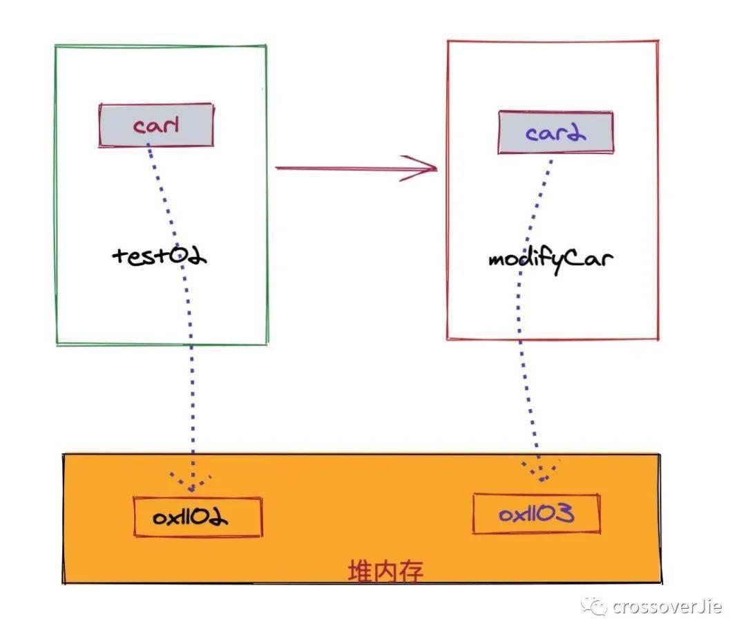 测步数的原理是什么意思_白带是什么图片