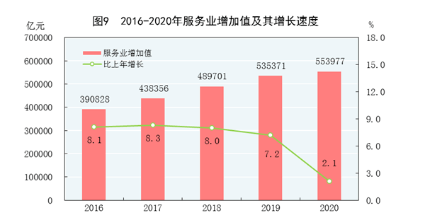 中国人均经济总量世界排名_世界经济总量排名