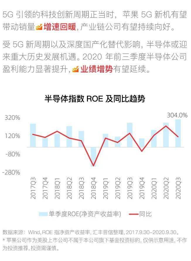布局A H科技轨道,投资中国创新,未来新增大陆投资基金
