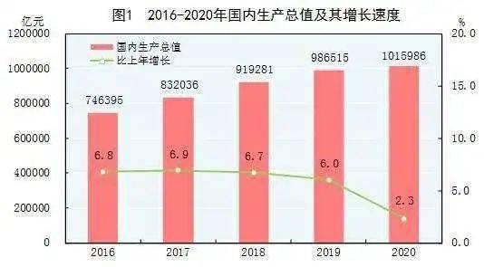 中国经济总量一美国对比_美国经济大危机