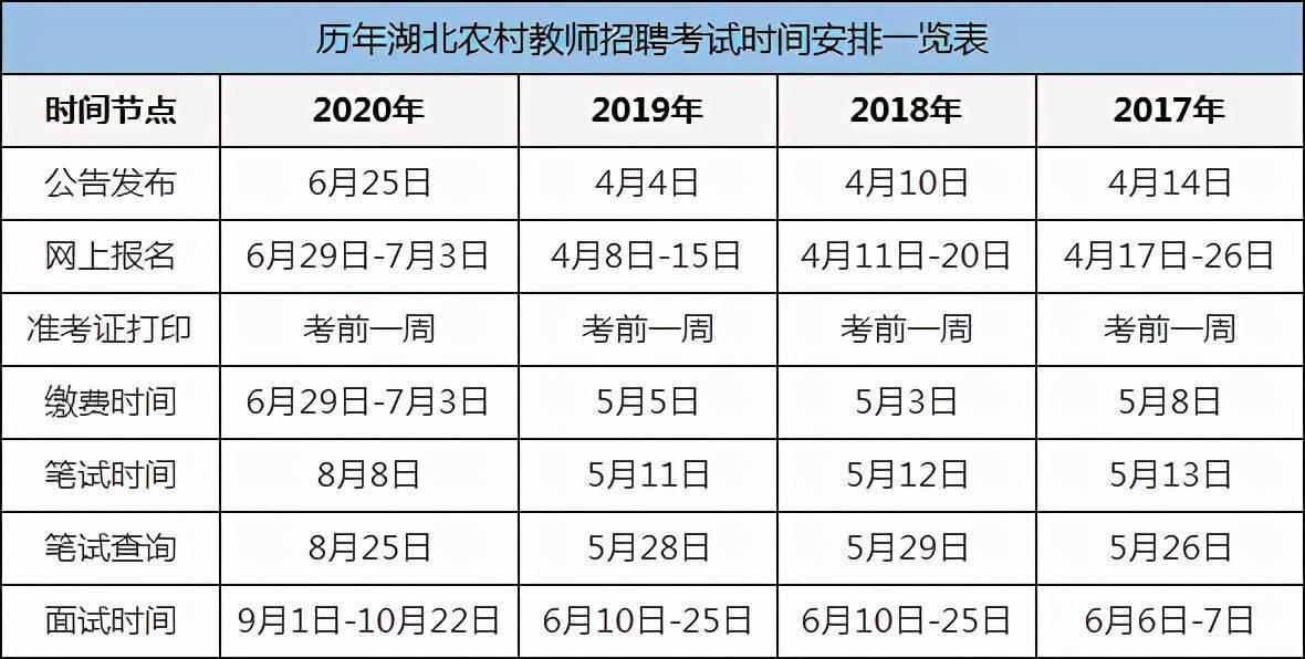 2021年4月湖北GDP_22省份一季度GDP 湖北增速第一,7省跑赢全国