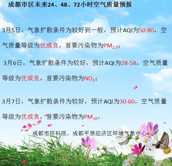 成都未来三日阴天伴小雨 气温8-19℃