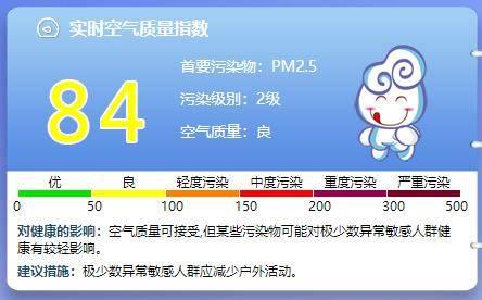 北京空气质量已好转 明后两天都是优良天