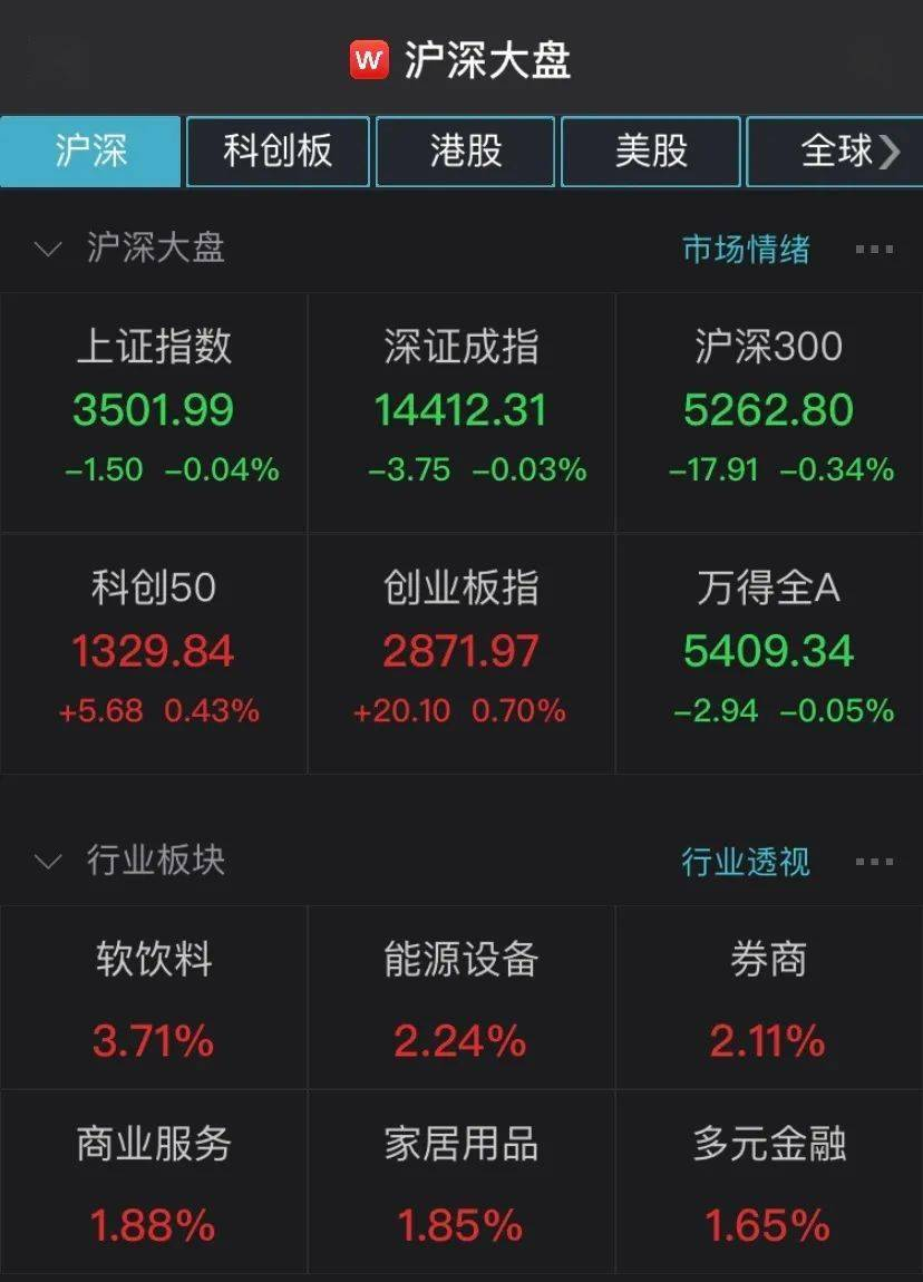 【超1000股周涨逾5%!抱团瓦解小盘股逆袭】