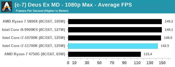 Intel 11代酷睿i7-11700K评测:性能猛增20%、功耗/温度爆炸的照片 - 10