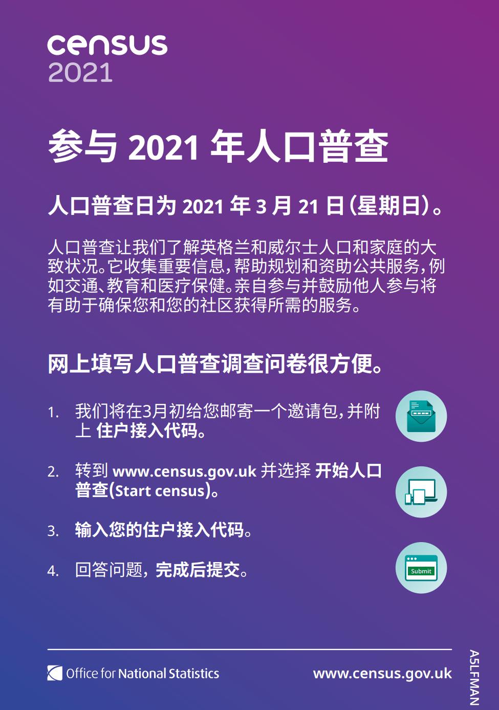 2021人口普查工资_人口普查
