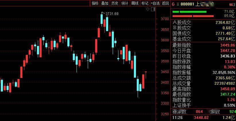 45 亿元,昨晚,高瓴与华平联合出手了