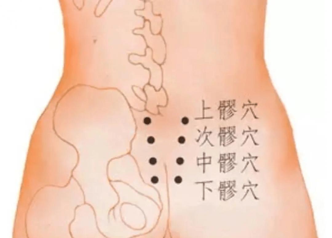 转摘:背部、腰部、四肢危险穴位的意外针灸预防  针灸哪些部位是最危险的