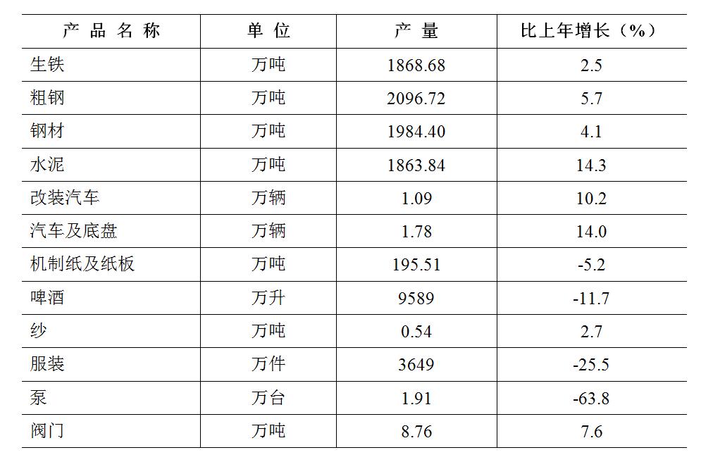 2020年马鞍山gdp全年_2020年一季度GDP排名 恭喜马鞍山名义增速前三 皖江发展
