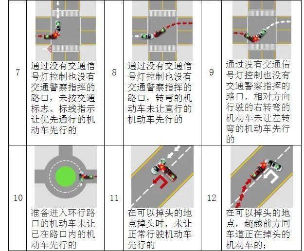 【1017丨出行】交通事故在线快处?上12123就够了!