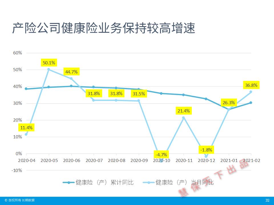 泉州2021年前2月GDP_福建泉州与山西太原的2021年一季度GDP谁更高