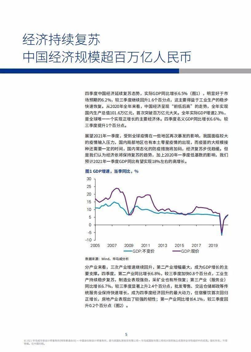 中国经济总量2021年_2015中国年经济总量