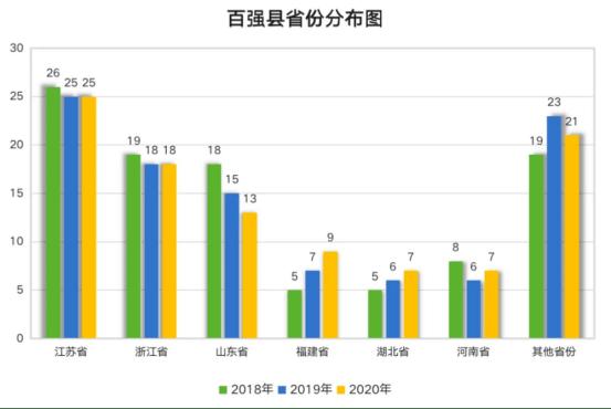 郑州2020gdp是否能保住15_郑州终于高调定了这件事