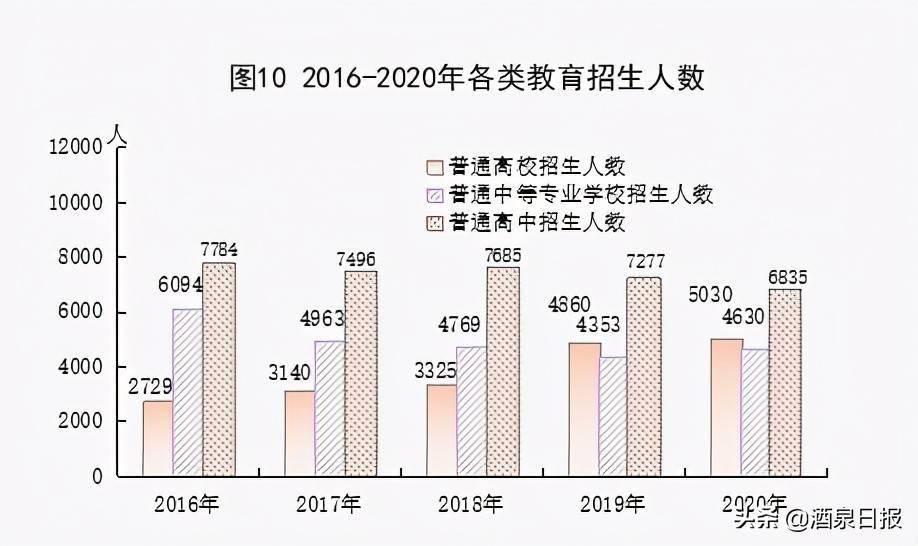 甘肃省2020年各市州上半年GDP_2020年上半年甘肃各市州GDP排行榜 兰州等12城GDP增速正增长 图