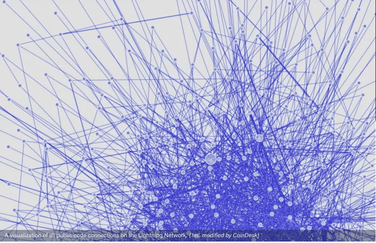 比特币的闪电网络